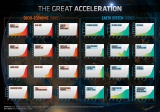 IGBP 2015 Great Acceleration.jpg