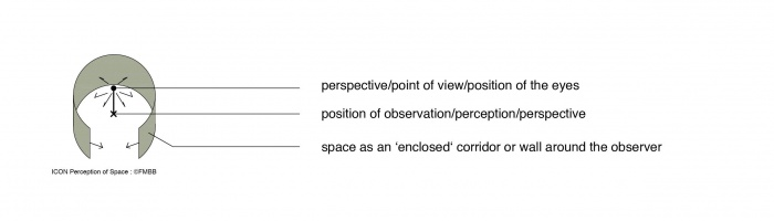 ICON perception of space FMBB.jpg